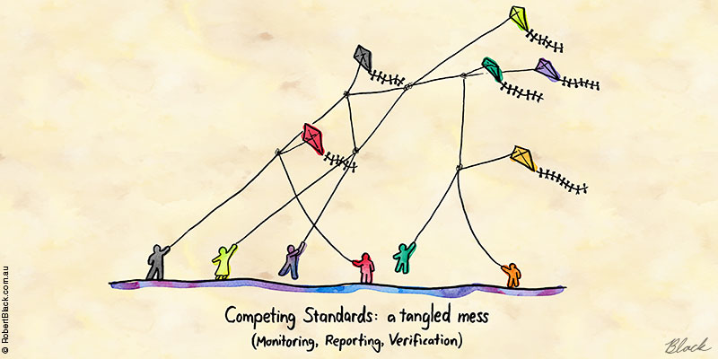 Tangled Competing Standards